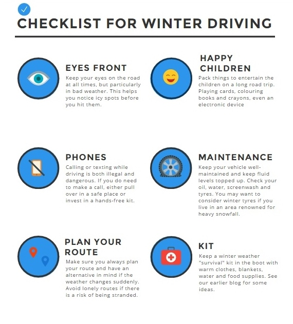 Infographic - Checklist for Winter Driving